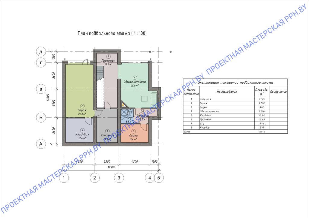 Основные разделы проекта частного дома