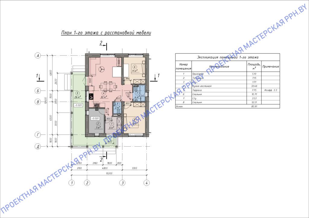 Рассмотрим плюсы индивидуального проектирования домов
