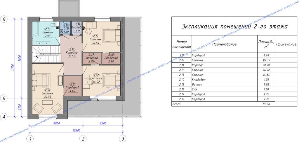 Советы по выбору проекта частного дома