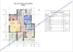 Проекты одноэтажного дома с мансардой